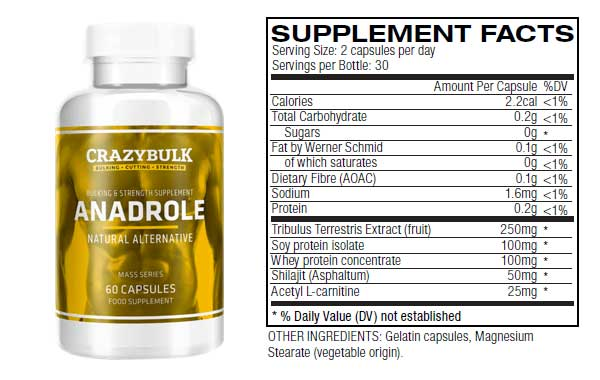 crazybulk-anadrole-supplement-facts