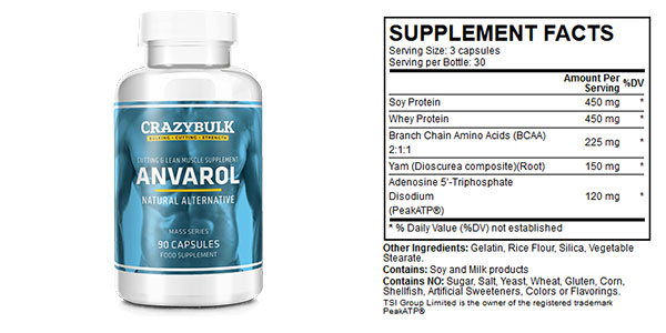 crazybulk-anvarol-supplement-facts