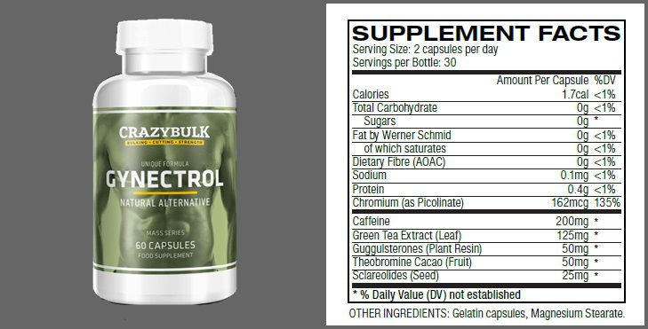 gynectrol-supplement.facts-label-intarchmed.com