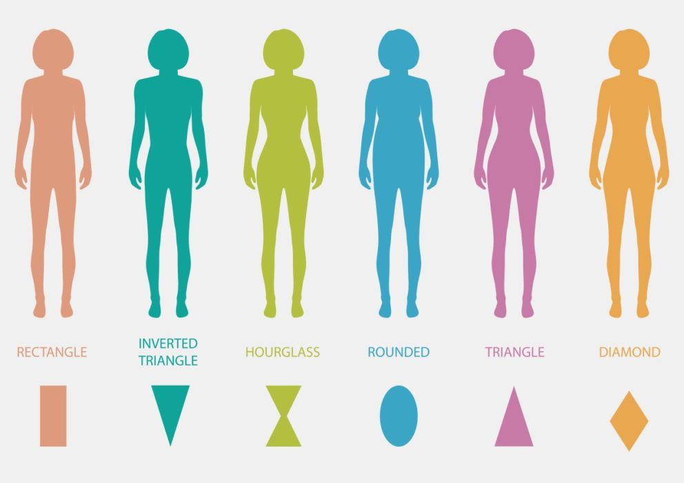 hourglass-body.shape