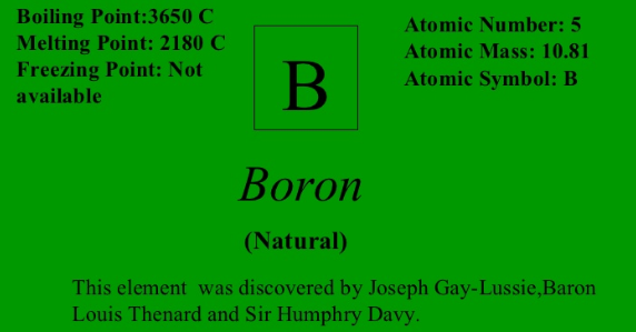 boron-review