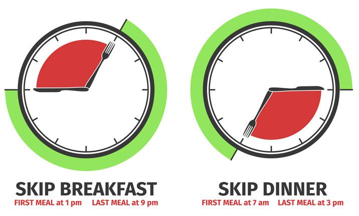 intermittent-fasting-schedule