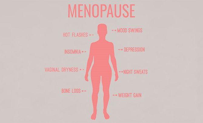 Menopause-Main.Symptoms