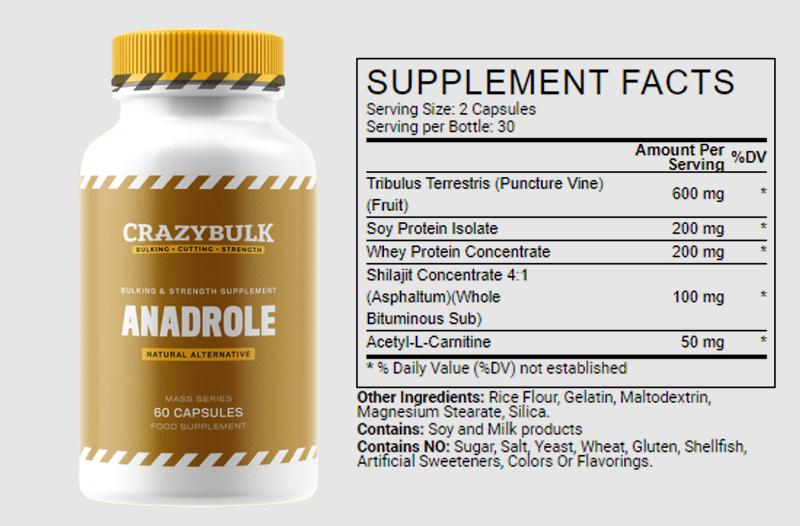 anadrole-ingredients-efficiency