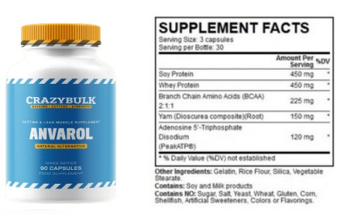 anvarol-lean-muscle-mass-protection-ingredients