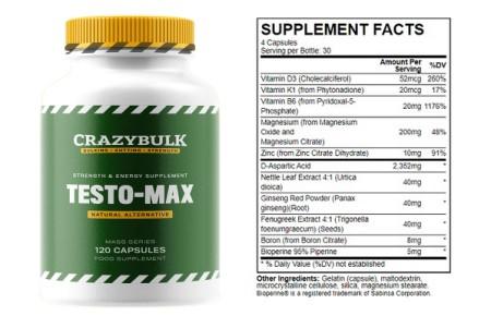testo-max-ingredients-testosterone