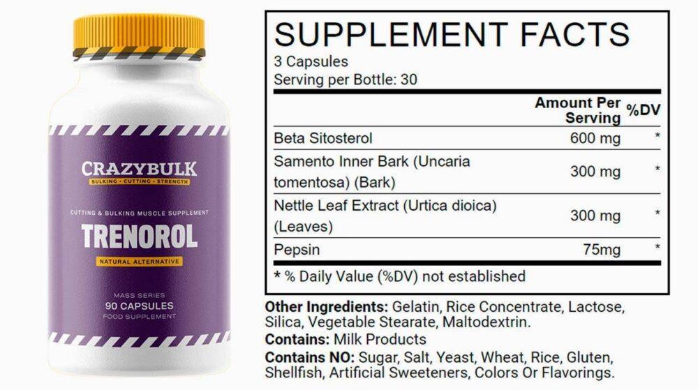 trenorol-legal-steroid-ingredients